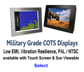 Military Grade LCDs