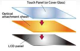 Touch Screen Dry Bond