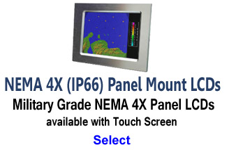 NEMA 4X Mil-Spec Panel Mount LCDs